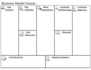 Business model canvas cryptocurrency